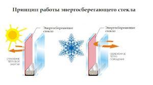 В чем особенность энергосберегающих стеклопакетов